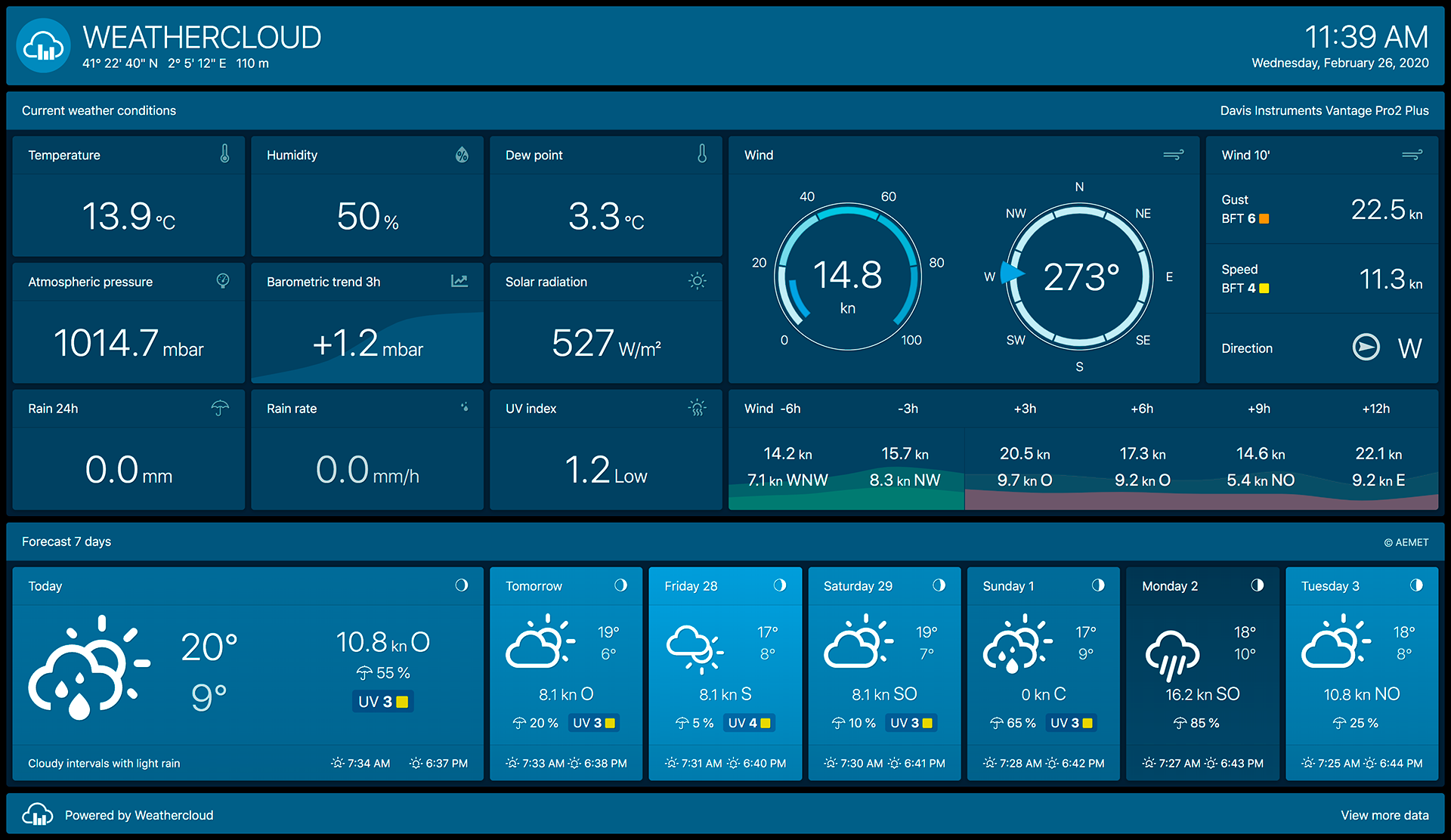 Marine dashboard in Ocean (Dark blue) theme