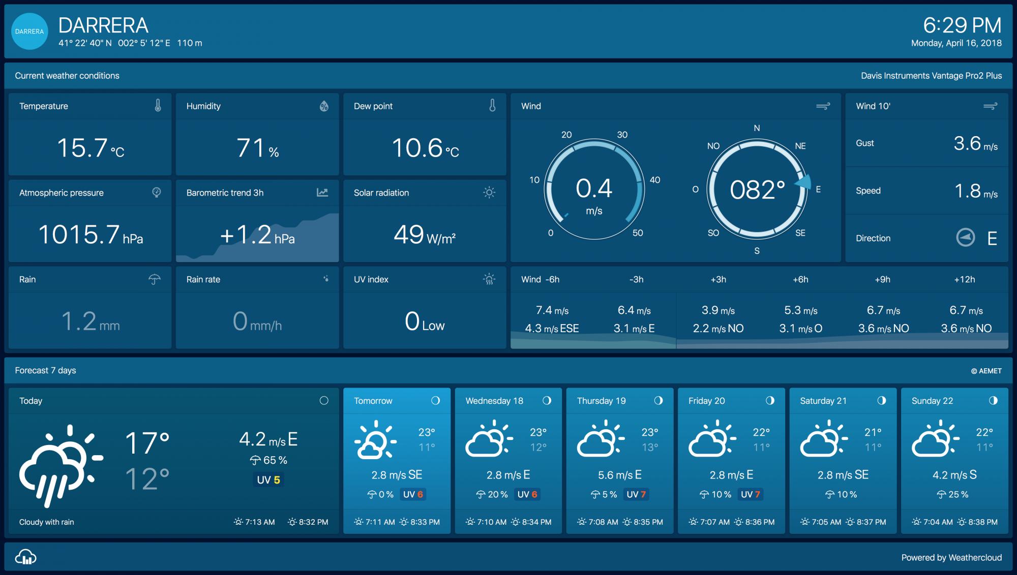 Advanced Real-Time Data Dashboard