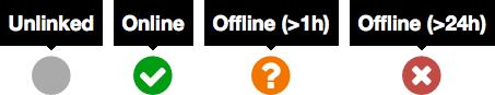 New Offline Scenario